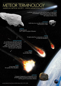 AMS_POSTER_A2_EN_MeteorTerminology-web
